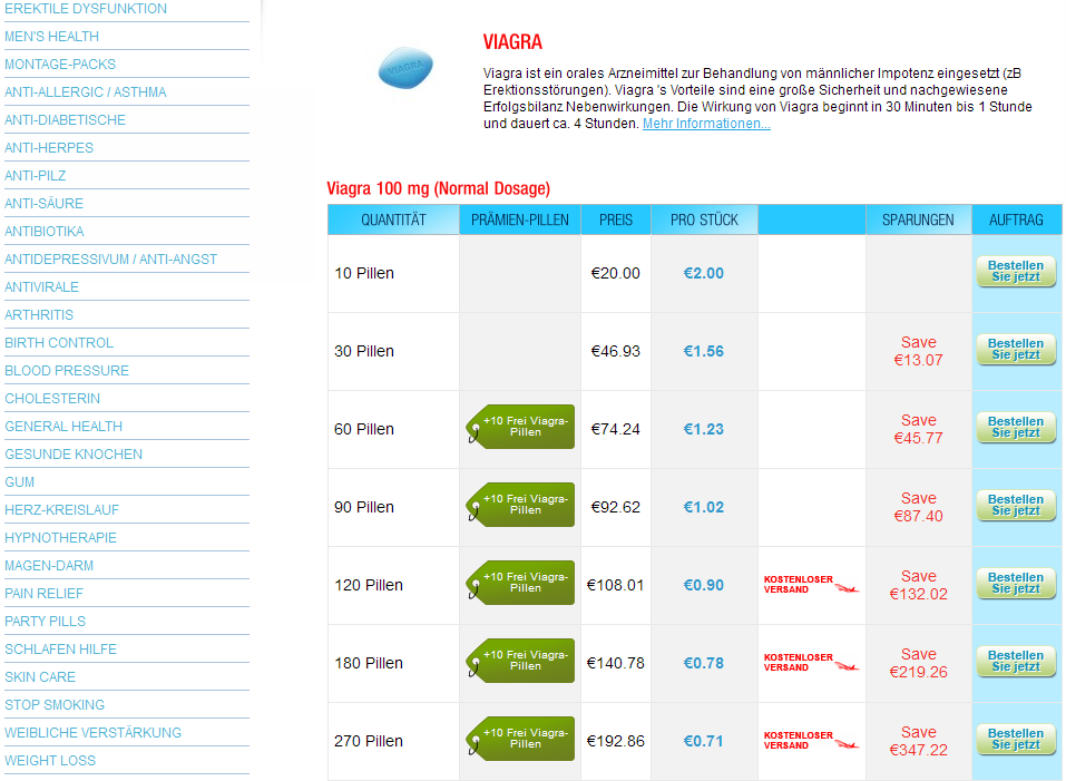 viagra buying