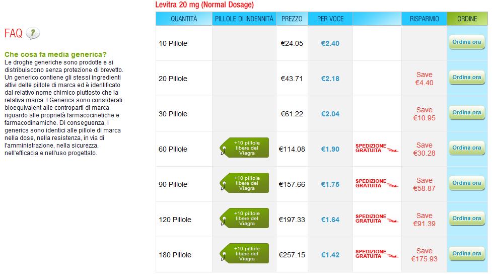Acquistare Pillole Di Marca Levitra 10 mg Online