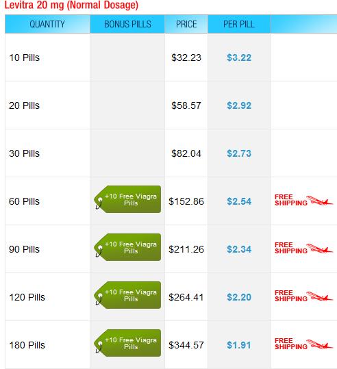 cipro compare prices